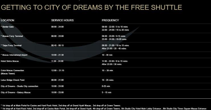 City of Dreams Macau free shuttle